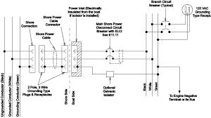 diy shore power west marine separate electrical systems for dc and ac power shore power schematic drawing