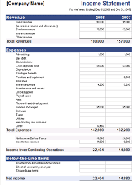 small business budget examples 5 free income statement examples and templates income