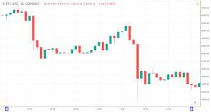 1 minute bitcoin trading strategy: 1 Minute Bitcoin Trading Strategy Mastering The Scalper S Way Fx Trading Revolution Your Free Independent Forex Source