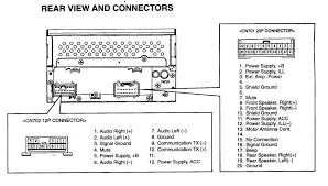 car stereo color wiring diagram panasonic va 70 wiring library panasonic stereo wiring diagram besides panasonic car radio wiring rh prixdelor co