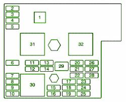 2005 chevrolet cobalt fuse box diagram circuit wiring diagrams Ford Focus Fuse Box Diagram at 05 Cobalt Fuse Box Diagram