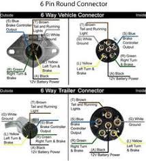 standard 4 pole trailer light wiring diagram automotive 6 Pin Trailer Plug Diagram 6 flat trailer wiring diagram technical information 6 pin trailer plug wiring diagram