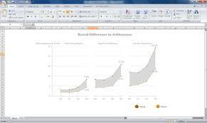 Circumplex Chart Excel Unemployment Panel Chart Distant Yet Never So Close
