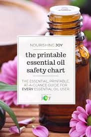 Essential Oil Benefits Chart The Printable Guide On How To Use Essential Oils Safely