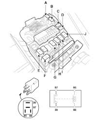 kia forte relay box engine compartment inspection fuses and there should be no continuity between the no 30 and no 87 terminals when power is disconnected