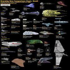 19 Best Size Chart Images Star Trek Ships Star Trek Chart