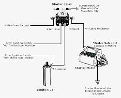 new wiring diagram for a ford starter relay solenoid divine model ford model a wireing diagram at Ford Model A Wiring Diagram