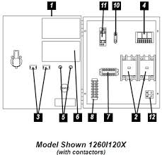 moreover Rv Control Panel Wiring Diagrams   WIRE Center • furthermore Duplex Lift Station Wiring Schematic   WIRE Center • further SJE Rhombus   SJE Rhombus EZ Series Single Phase Duplex Pump Control additionally Duplex Pump Wiring Diagram   Wiring Diagrams Schematics likewise Duplex Pump Control Panel Wiring Diagram regarding Clearwater Tech additionally Septic Pump Control Box Wiring Diagram Free Picture   Wiring Diagram together with Pump Panel Wiring Diagram   Data Wiring Diagrams • further Sprecher   Schuh Duplex Pump Custom Control Panel in addition Duplex Pump Control Panel Wiring Diagram Duplex Pump Wiring Diagram as well . on duplex pump control panel wiring diagram