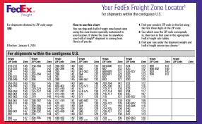 Graytex Ups Ground Zone Chart Ups Zone Chart By Zip