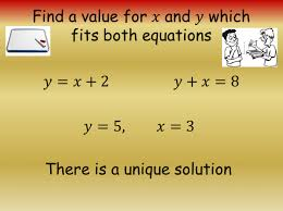 solving simultaneous equations with the elimination method powerpoint for ks4 maths