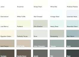 Taupe Color Chart Colour Taupe Wet Dry Sample Benjamin Moore Grey Colours