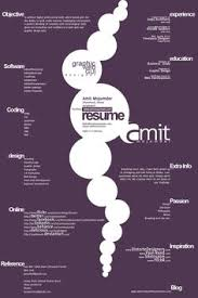 examples of creative graphic design resumes infographics 2012 resume examples 2012