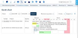 Production Capacity Overview With Gantt Charts Mrpeasy