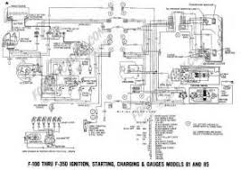 similiar 1965 ford f100 wiring diagram keywords ford alternator wiring diagram on 1965 ford f100 wiring diagram