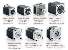 selection guide for stepper motors