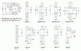 Flange Od Id Pcd Chart Pn 16 Flanges Din En 1092 1 Dimensions Of Pn 16 Flanges
