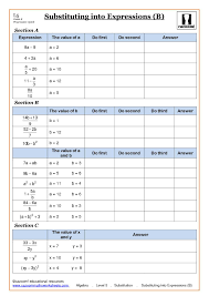algebra substitution worksheets at ks4