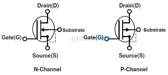 Introduction To Mosfet Depletion And Enhancement Mode