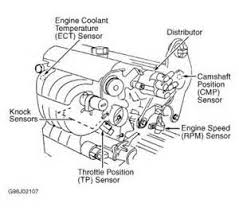 volvo xc70 engine diagram volvo wiring diagrams volvo v70 engine diagram volvo wiring diagrams