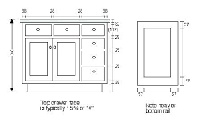 Standard Kitchen Base Cabinet Sizes Chart Cabinet Door Sizes Standard Kitchen Depth Large Size Of