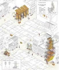 best ideas about Urban Design on Pinterest MIT Energy Initiative   Massachusetts Institute of Technology
