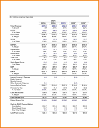 Projected Income Statement Template 24 Projected Income Statement Template Cannabisloungeco 1