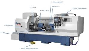 lathe parts labeled. cnc lathe machine main parts introduction labeled h