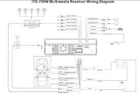 i am installing a valor its 700w receiver in my 2000 ford expedition graphic