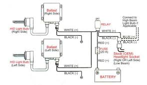 hid relay harness wiring diagram wiring diagram show hid kit relay harness diagram wiring diagram more hid relay harness wiring diagram