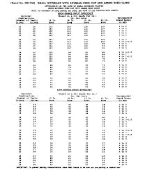 John Deere 7000 Planter Settings Chart All Categories Panelapalon