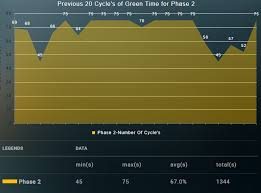 Phase Color Chart Telerik Kendo Ui Of Area Chart How Display Dark Color Of