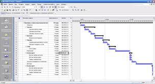 Курсовая работа Проектирование системы управления проектами  В результате определения зависимостей между задачами диаграмма Ганта приобрела следующий вид