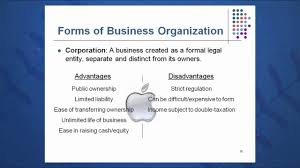 session objective forms of business organization session 01 objective 2 forms of business organization