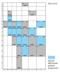 Pin By Debbie Mankelow On Velux Dormer Diagram Size Chart