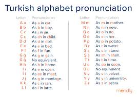 A brief history of latin. Learn Turkish For Free A Quick Guide To Mastering The Turkish Alphabet