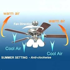 which direction should ceiling fan turn in summer which way should