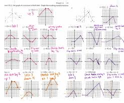 Practice Worksheet Transformations Of Functions Worksheets for all ...