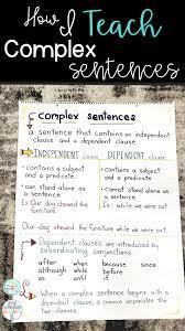 Complex Sentence Anchor Chart How I Teach Complex Sentences Upper Elementary Snapshots