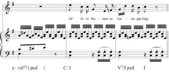 Music Modulation Chart Modulations Without Pivot Chords