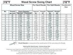 Drill Gauge Size Chart 6mm Tap Drill Size Keystonecolorado Co