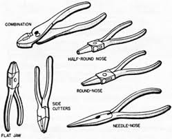 types of wrenches names. types of pliers. types of wrenches names
