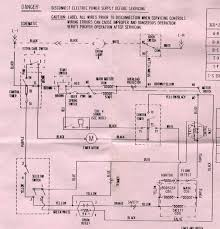 amana electric dryer wiring diagram great installation of wiring amana clothes dryer wiring diagrams trusted beauteous diagram twext me rh twext me amana dryer heating thermostat location whirlpool electric dryer wiring
