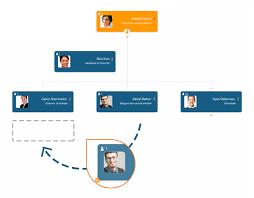 Orginio Cloud Based Org Charting Ingentis