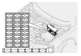 fuse box diagram 2000 volvo s80 fuse wiring diagrams online