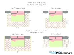 what size rug for a queen bed rug size under queen bed area rug size guide