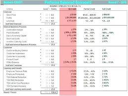 Supplier Scorecard Template Excel Performance Template Excel How Performance Performance Tracker
