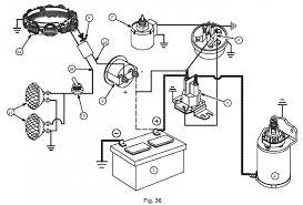 Briggs stratton ignition diagram wiring source 12