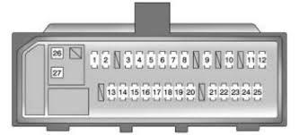 pontiac vibe fuse box diagram auto genius pontiac vibe fuse box instrument panel