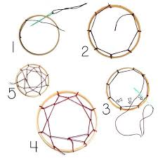 Dream Catcher Webbing Patterns
