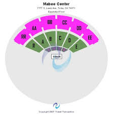Mabee Center Tulsa Ok Seating Chart Mabee Center Tickets And Mabee Center Seating Chart Buy